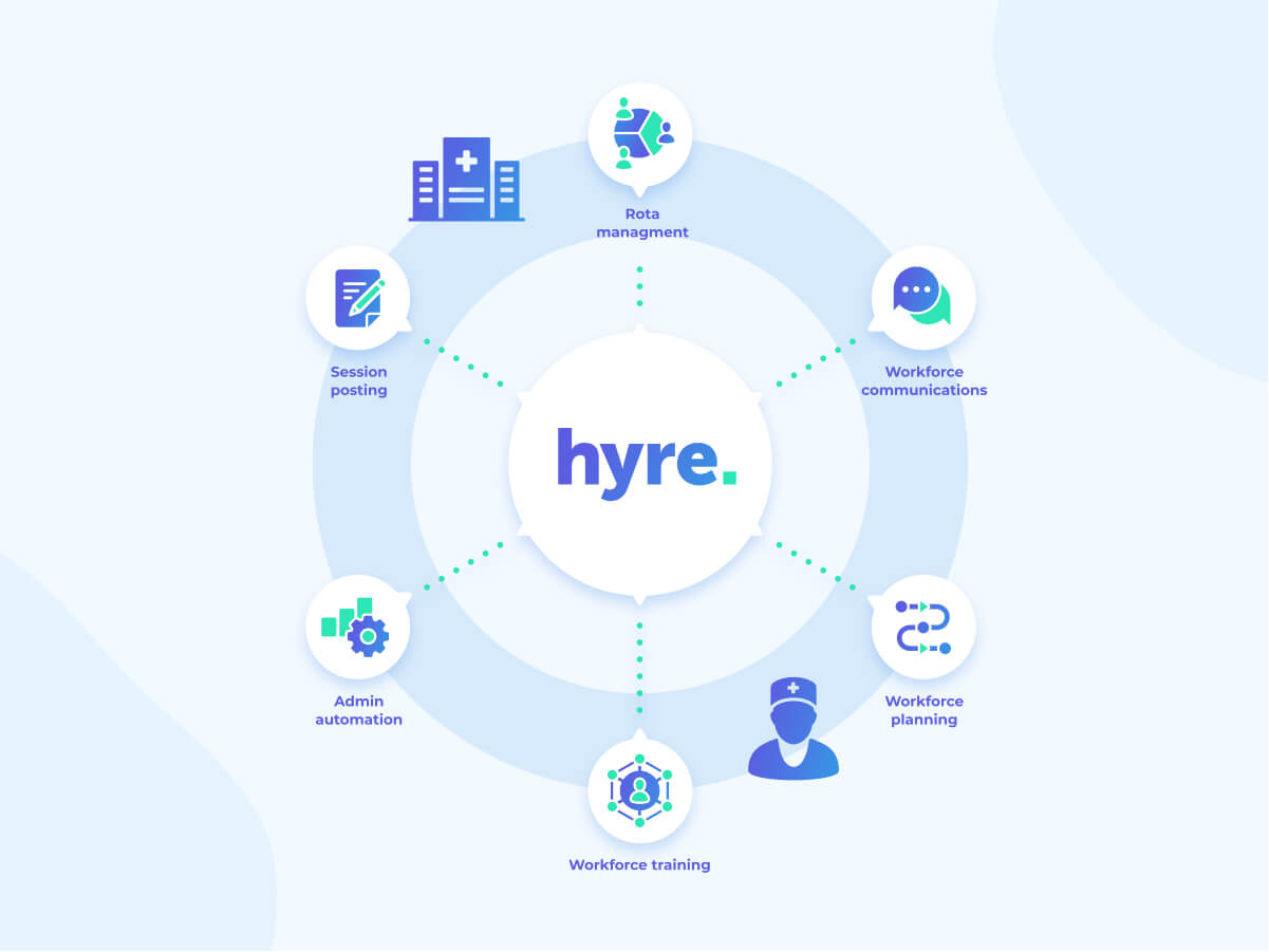 Hyre Booking Web Page Iconography Design